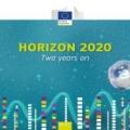 HORIZON 2020 newsroom